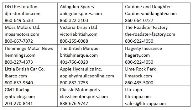 CTR Sponsor List -Jan 2020
